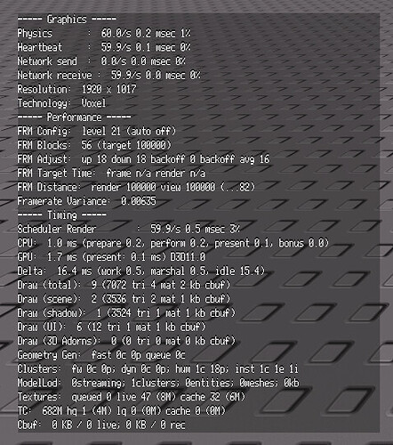 Rendering stats cropped