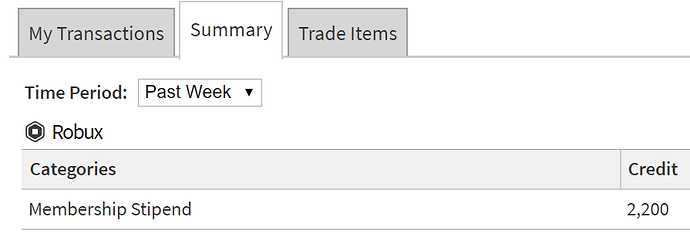 roblox inventory disappeared robux free and fast Robux Disappearing Website Bugs Roblox Developer Forum