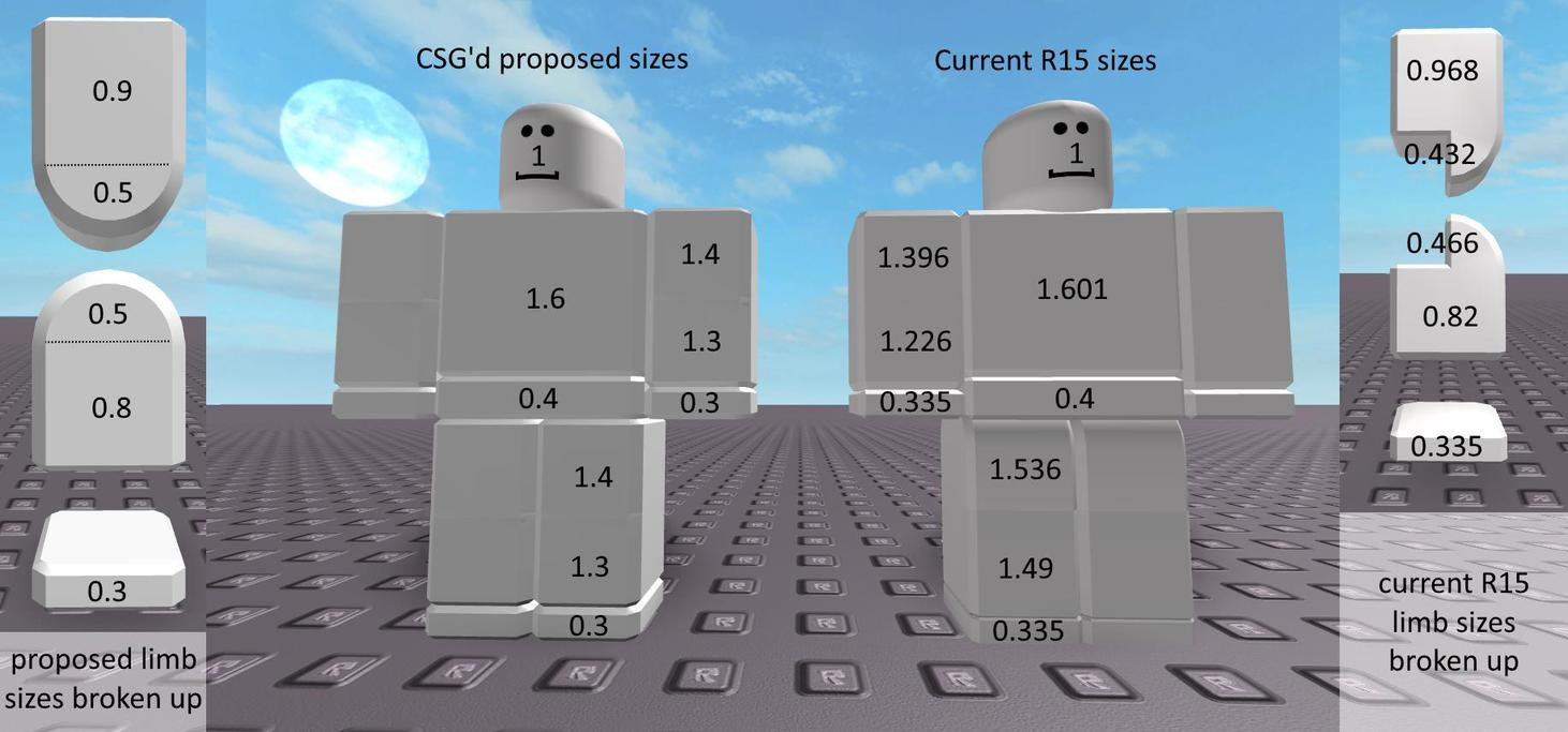 Proposing New R15 Body Part Sizes Engine Features Roblox