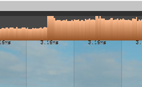 Consistently getting low FPS in Studio but 60fps in Roblox player